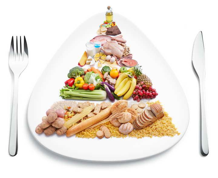 Пирамида еды
