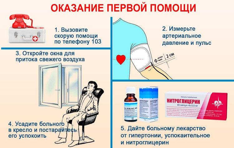 первая помощь при гипертонии