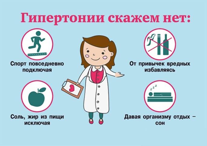 профилактика гипертонии