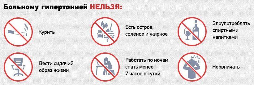 правила для гипертоников