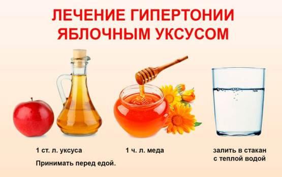 рецепт уксуса с медом