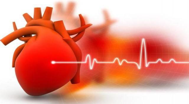 сердце как орган-мишень при гипертонии